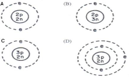 Diagram For Element Copper